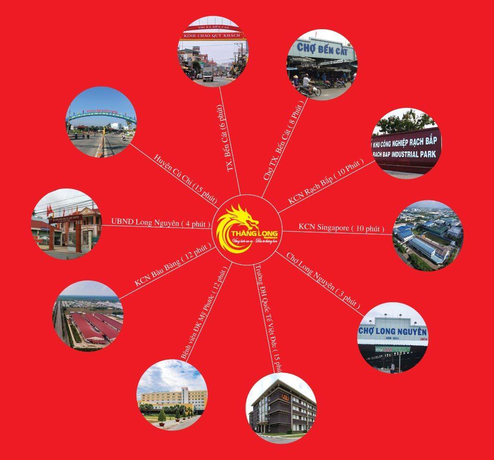 KDC Thăng Long Residence kết nối tiện ích ngoại khu
