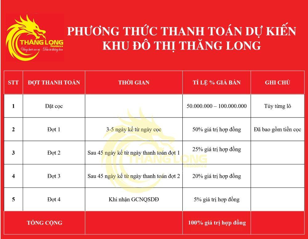 Phương thức thanh toán dự án KDC Thăng Long Residence